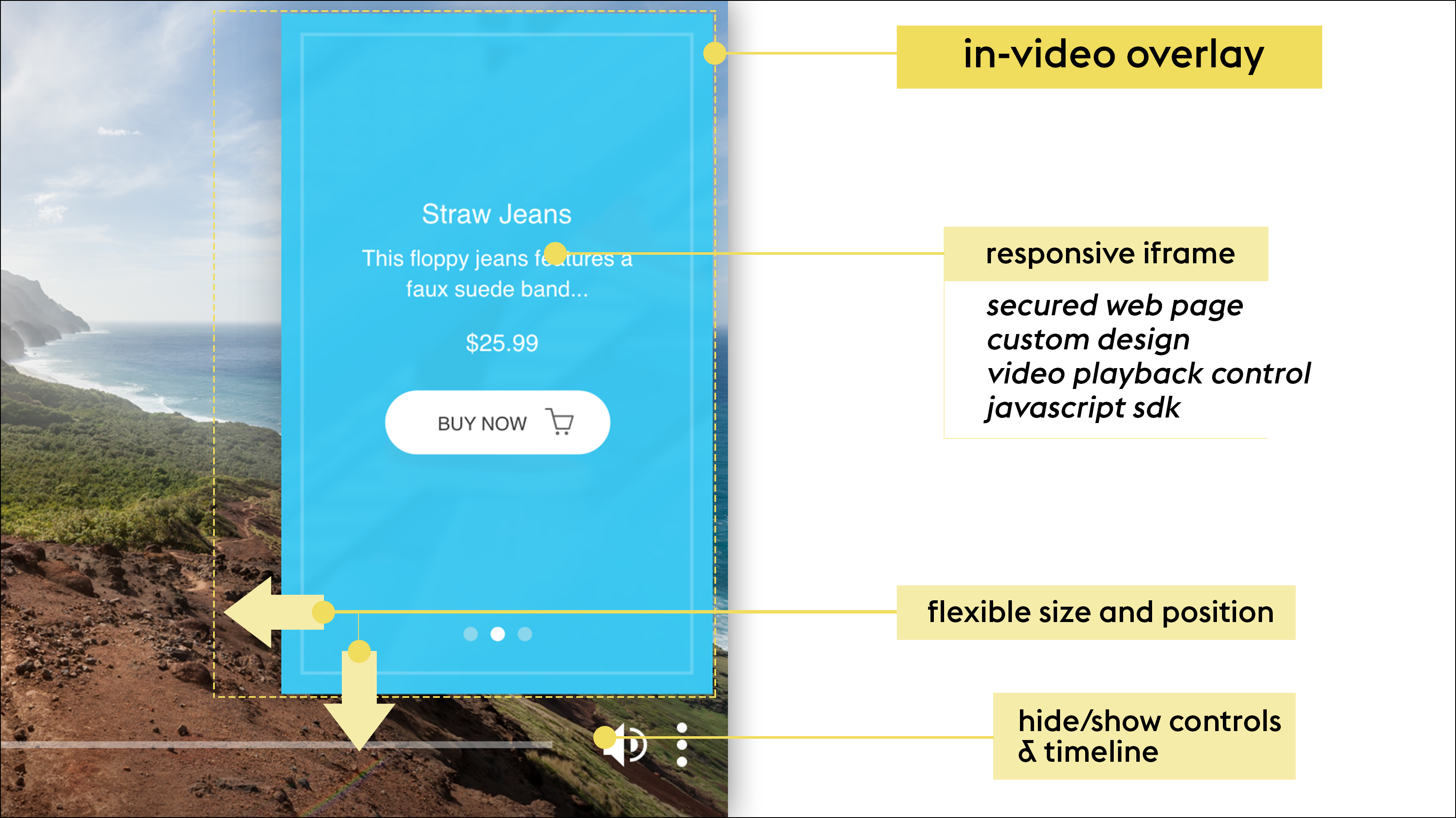 Onplair com — Turn your videos into actions